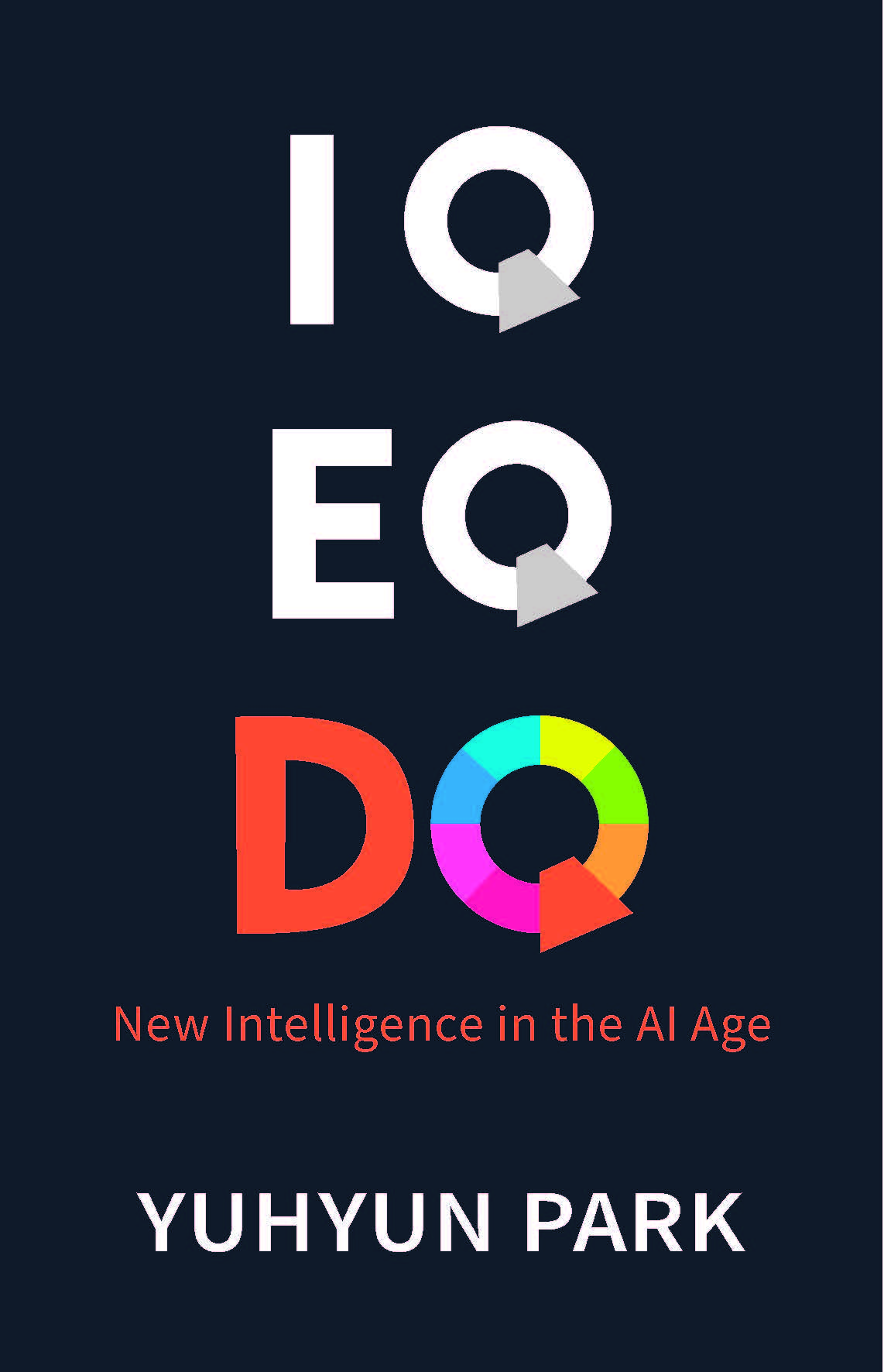 IQ, EQ and DQ